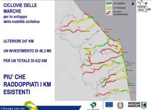 Rete Ciclistica delle Marche: stanziati 46,3 milioni di euro per collegare entroterra e costa